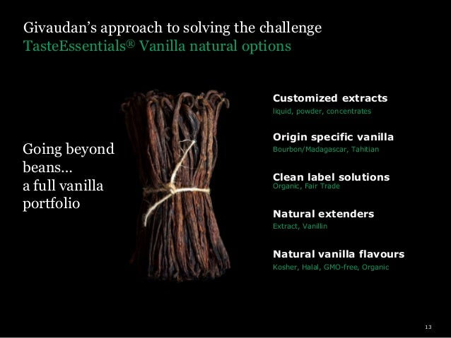 Natural flavours and sustainability - a perspective from