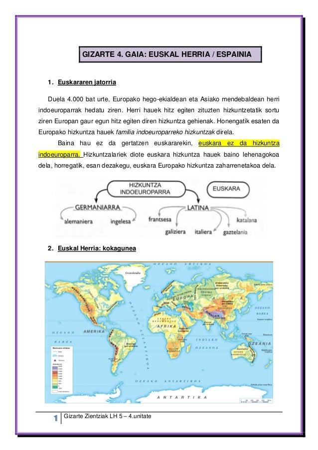 1 Gizarte Zientziak LH 5 – 4.unitate GIZARTE 4. GAIA: EUSKAL HERRIA / ESPAINIA 1. Euskararen jatorria Duela 4.000 bat urte...