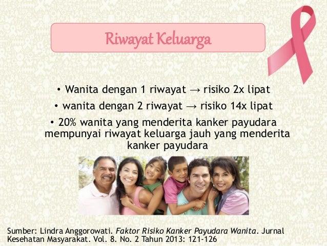 Dasar Gizi: Akar Masalah kanker payudara
