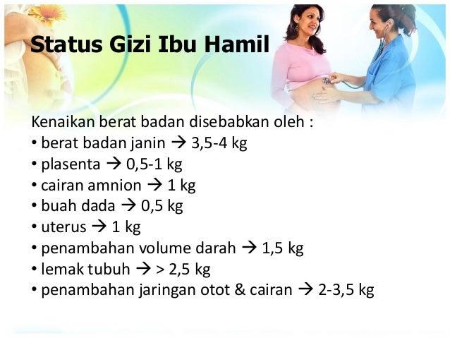 Pertambahan Berat Badan yang Disarankan bagi Ibu Hamil