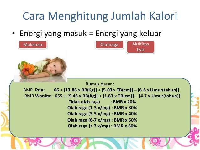 Cara Menghitung Kalori Makanan untuk Mendapatkan Tubuh Ideal