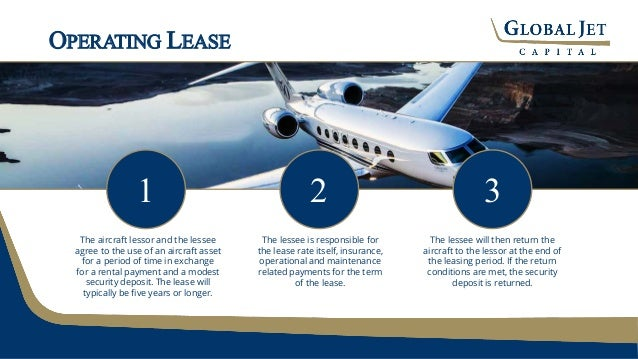 Business plan and investment pitch for aircraft leasing company