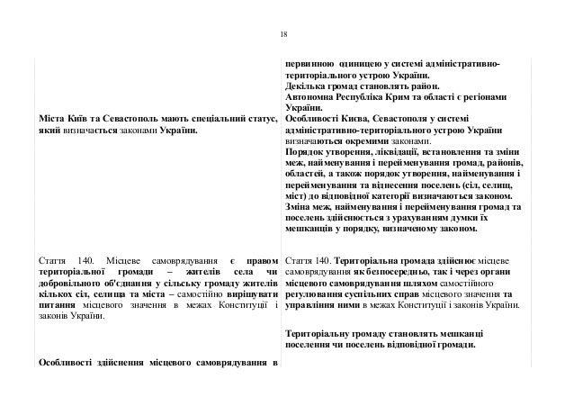 первинною одиницею у системі адміністративно- територіального устрою України. Декілька громад становлять район. Автономна ...