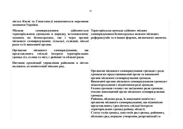 містах Києві та Севастополі визначаються окремими законами України. Місцеве самоврядування здійснюється територіальною гро...
