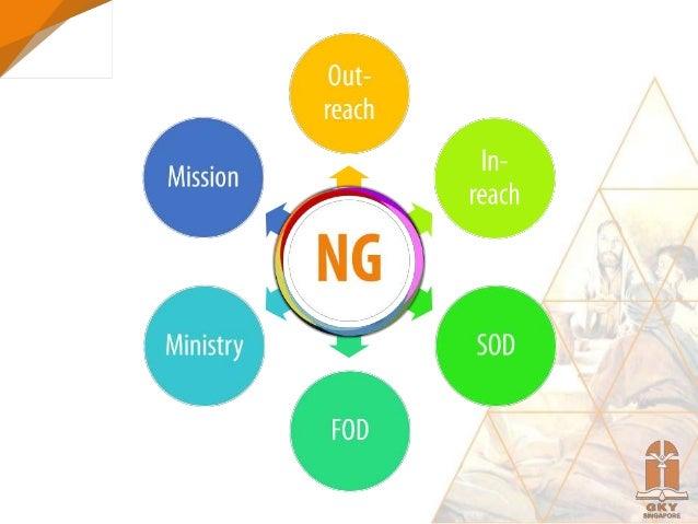 KOMITMEN • Pertemuan NG: 2 minggu 1x (2 jam) • Persekutuan antar NG: 1 tahun 3x • Persiapan/penerapan in-between-meetings ...