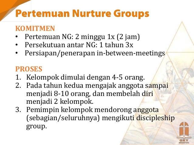 GKYSG Nurture Group