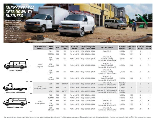 Chevrolet Cargo Van Interior Dimensions