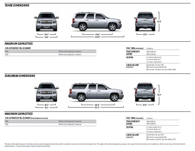 2014 Chevrolet Tahoe 2014 Chevrolet Suburban Brochure