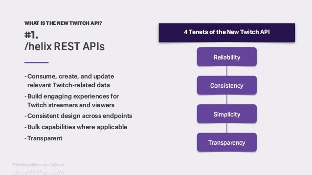 Responding to Feedback: What's New in the Twitch API
