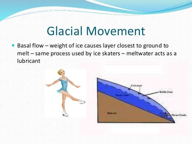 glaciers-5-638.jpg