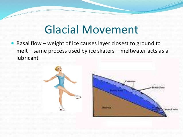 explain how glaciers move and outline Glaciers are huge blocks of ice that move along the landscape, carving distinct features along the way learn about the glacial erosion processes.