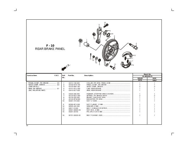 Hero Motocorp Spare Parts Catalogue Pdf