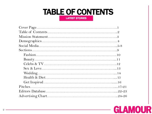 Fashion magazine contents page