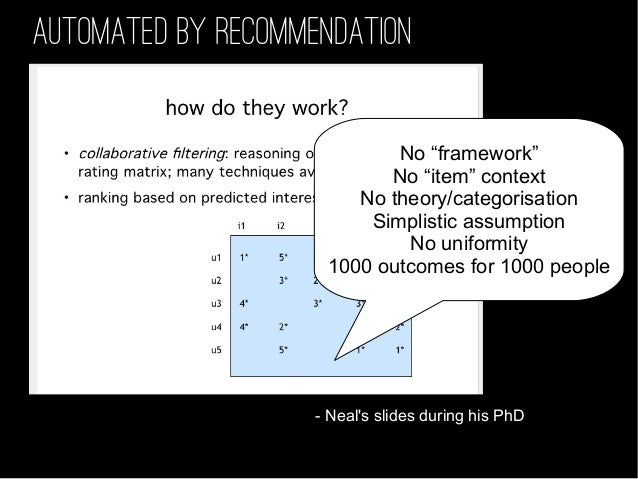 """AUTOMATED BY RECOMMENDATION - Neal's slides during his PhD No """"framework"""" No """"item"""" context No theory/categorisation Simpl..."""