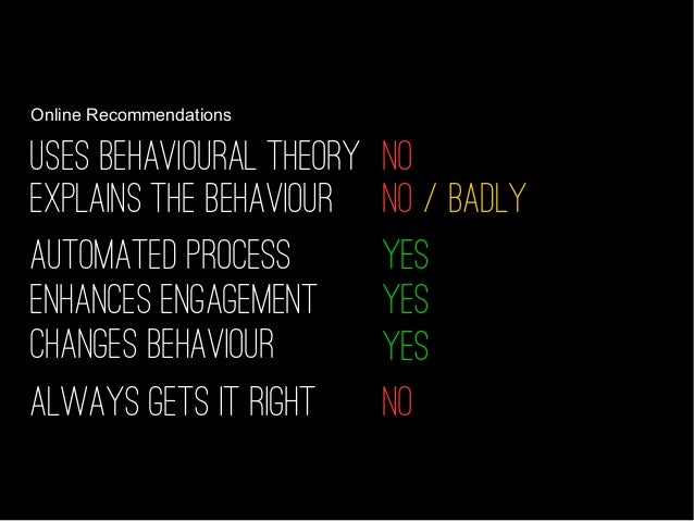 USES BEHAVIOURAL THEORY Online Recommendations EXPLAINS THE BEHAVIOUR ALWAYS GETS IT RIGHT AUTOMATED PROCESS ENHANCES ENGA...
