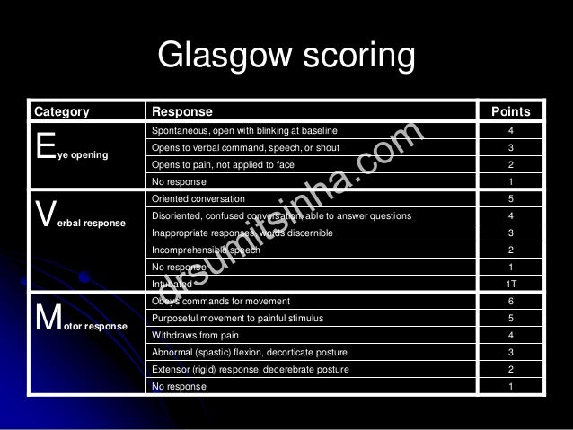 Glasgow scoring 2Incomprehensible speech PointsResponseCategory 1No response 2Extensor (rigid) response, decerebrate postu...