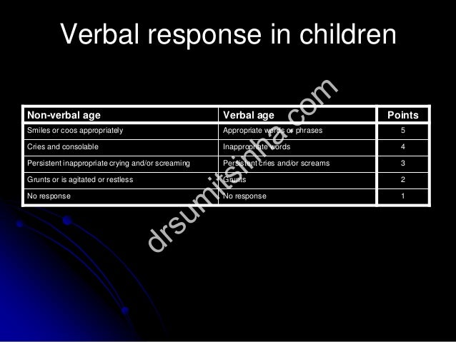 Verbal response in children 3Persistent cries and/or screamsPersistent inappropriate crying and/or screaming 4Inappropriat...