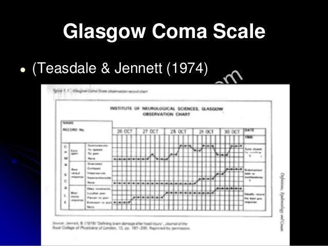 Glasgow Coma Scale ● (Teasdale & Jennett (1974)