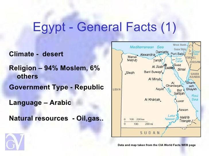 Pipeline Mapping In Egypt - Map of egypt's natural resources
