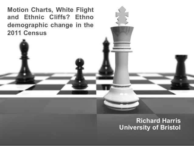 Motion Charts, White Flight and Ethnic Cliffs? Ethno demographic change in the 2011 Census Richard Harris University of Br...