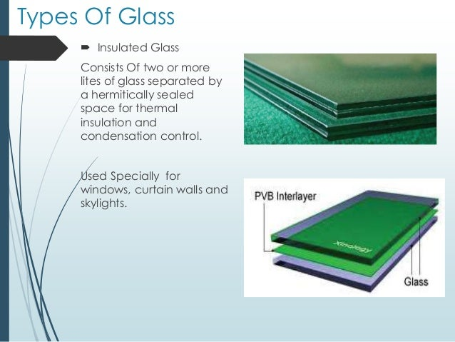 Glass for Types of window panes