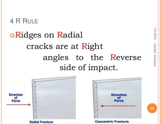 4 R RULE Ridges on Radial cracks are at Right angles to the Reverse side of impact. 1/21/2015 24 saurabhbhargava