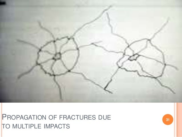 1/21/2015saurabhbhargava 31PROPAGATION OF FRACTURES DUE TO MULTIPLE IMPACTS