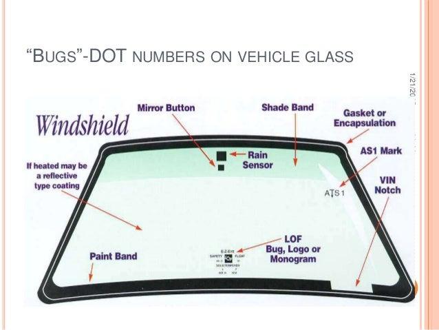 """BUGS""-DOT NUMBERS ON VEHICLE GLASS 1/21/2015 46 saurabhbhargava"