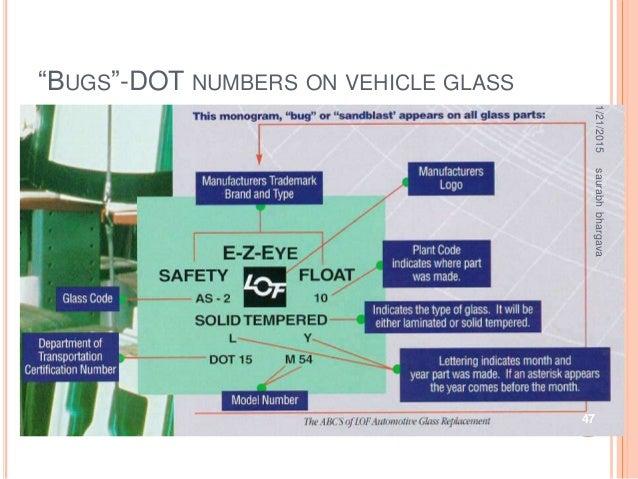 """BUGS""-DOT NUMBERS ON VEHICLE GLASS 1/21/2015 47 saurabhbhargava"