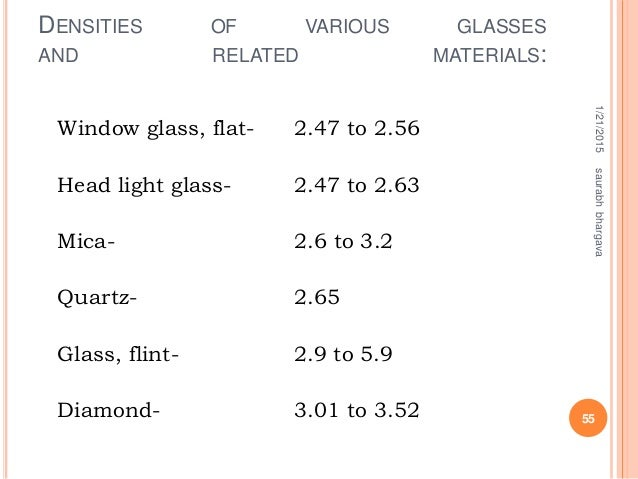 DENSITIES OF VARIOUS GLASSES AND RELATED MATERIALS: Window glass, flat- 2.47 to 2.56 Head light glass- 2.47 to 2.63 Mica- ...