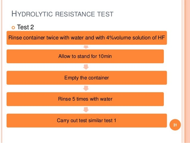 Hydrolytic resistance test glass containers ppt