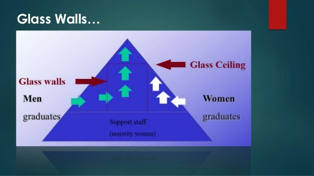 the glass ceiling Glass ceiling definition, an upper limit to professional advancement that is imposed upon women, minorities, and other nondominant groups and is not.