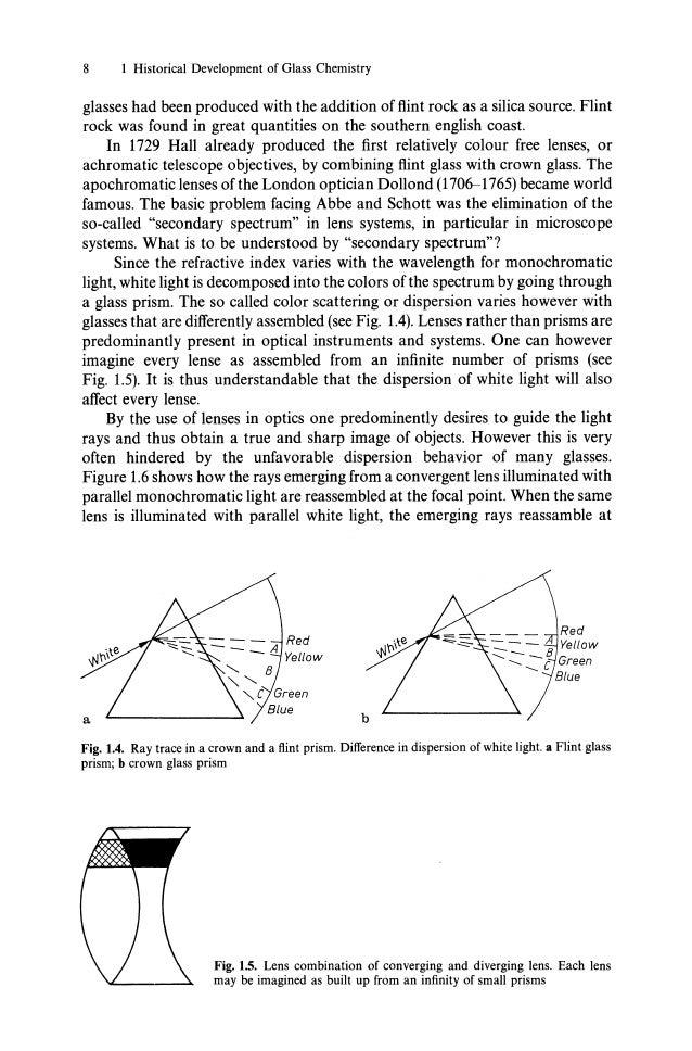 0f3d661ffe5 Glass chemistry
