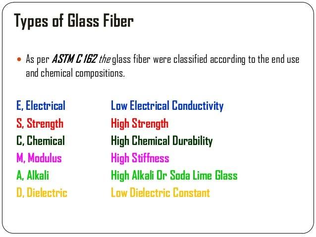 TYPES OF GLASS FIBER EPUB DOWNLOAD