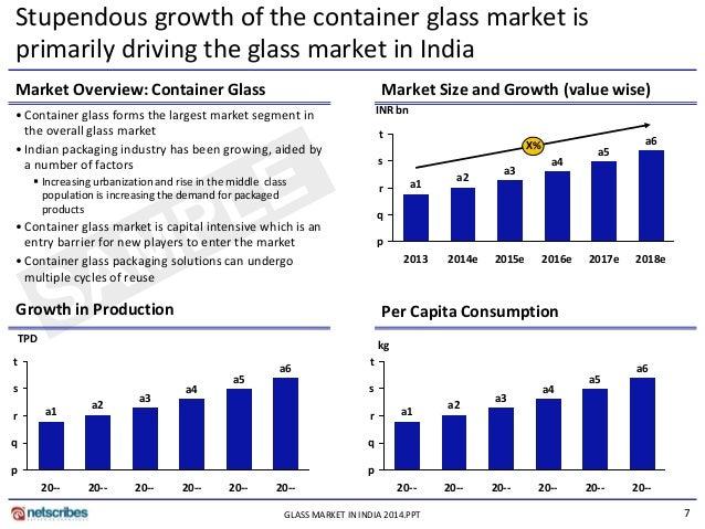hospital market in india 2014 market growth