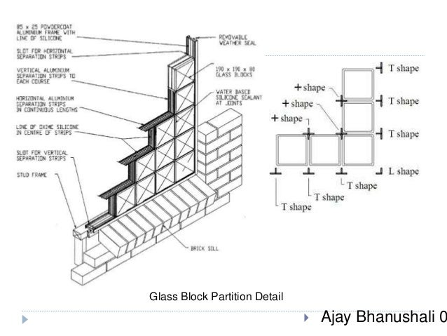 Glass partition 002