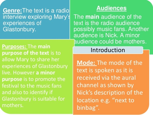 Audiences Genre:The text is a radio interview exploring Mary's The main audience of the text is the radio audience experie...