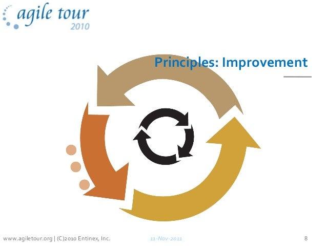 Principles: Improvement 11-Nov-2011 8www.agiletour.org | (C)2010 Entinex, Inc.