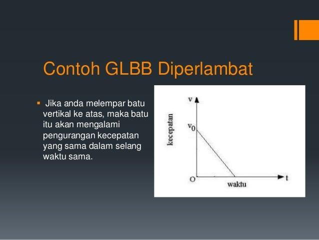 Contoh GLBB Diperlambat   Jika anda melempar batu  vertikal ke atas, maka batu  itu akan mengalami  pengurangan kecepatan...