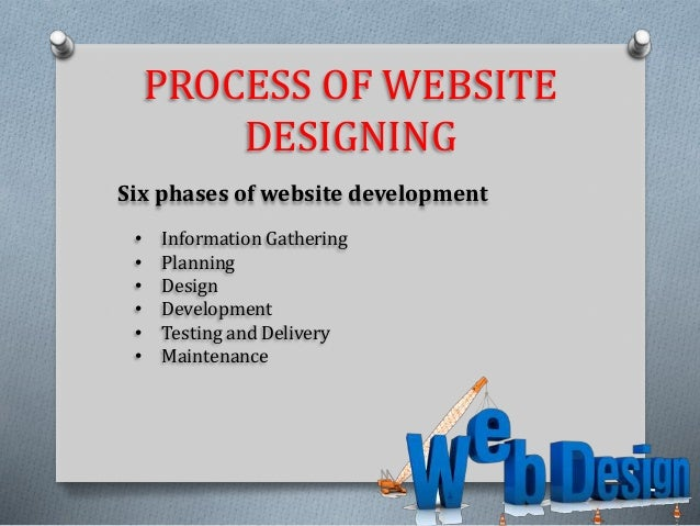 Overview Importance Of Website Designing For Business Growth