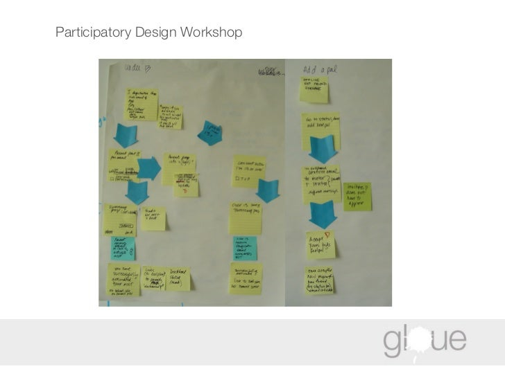 Participatory Design Workshop