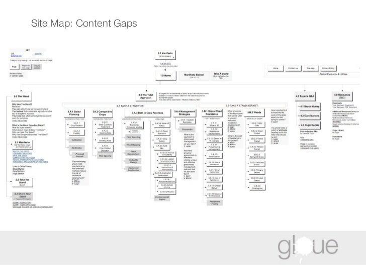 Site Map: Content Gaps