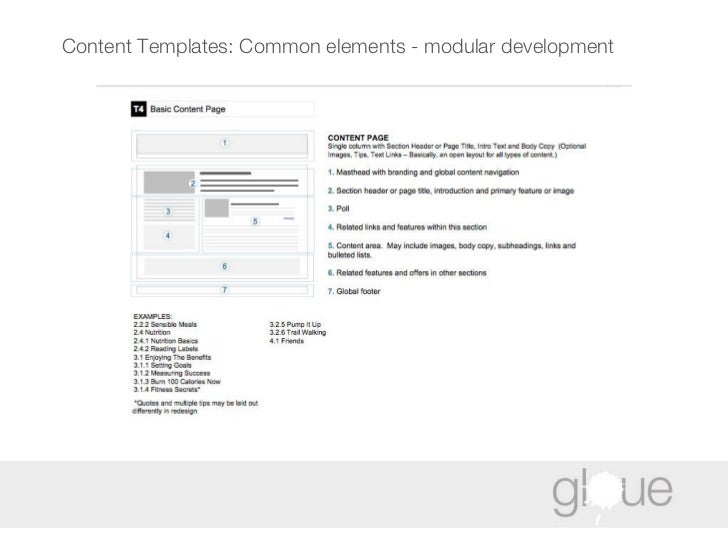 Content Templates: Common elements - modular development