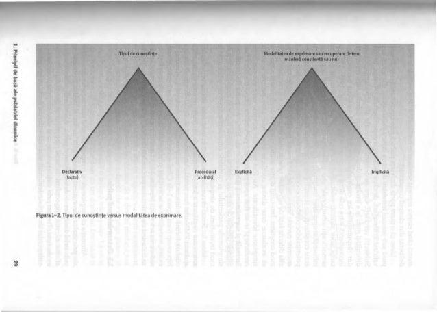 simptome înţelegând că ele reprezintă adaptări la un scenariuincon~tient rezultat din amestecul unor forţe biologice, prob...