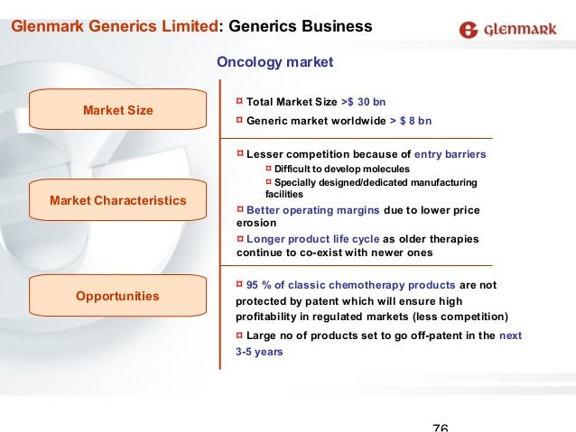 Glenmark Pharma's Key Fundamentals