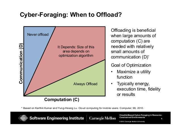 9 Cloudlet-Based Cyber-Foraging in Resource- Constrained Environments © 2013 Carnegie Mellon University Cyber-Foraging: Wh...