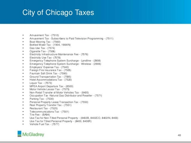 State Sales Tax Ga State Sales Tax Form