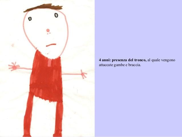 Disegno Di Un Bambino : Come interpretare il disegno della famiglia di un bambino parte