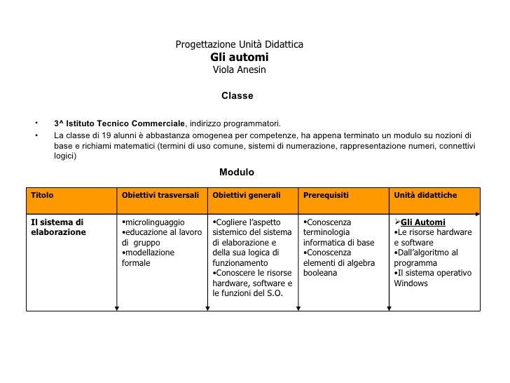 Progettazione Unità Didattica Gli automi Viola Anesin <ul><li>  Classe </li></ul><ul><li>3^ Istituto Tecnico Commerciale ,...
