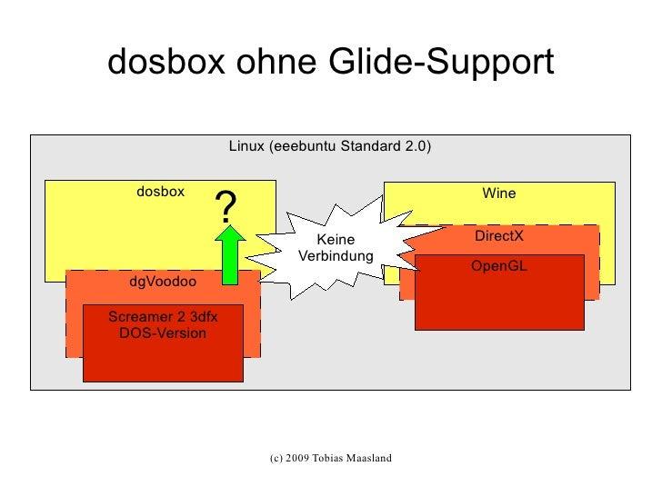 ? dosbox ohne Glide-Support Linux (eeebuntu Standard 2.0) dosbox dgVoodoo Screamer 2 3dfx DOS-Version Wine DirectX OpenGL ...